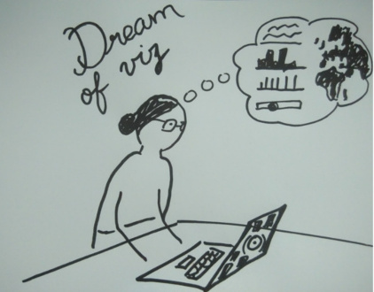 Person at a desk dreaming of plots and maps