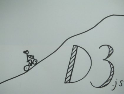 Person cycling up a steep hill